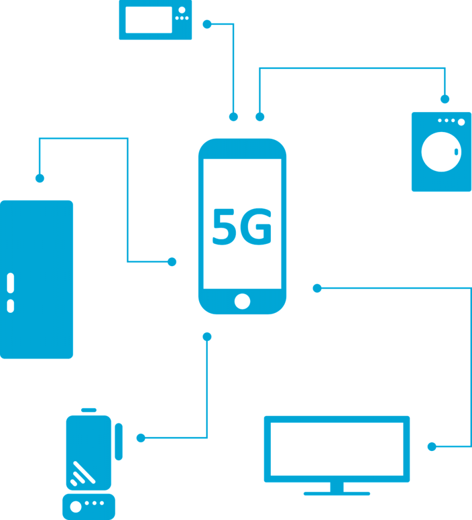 What Makes 5G Better than LTE?