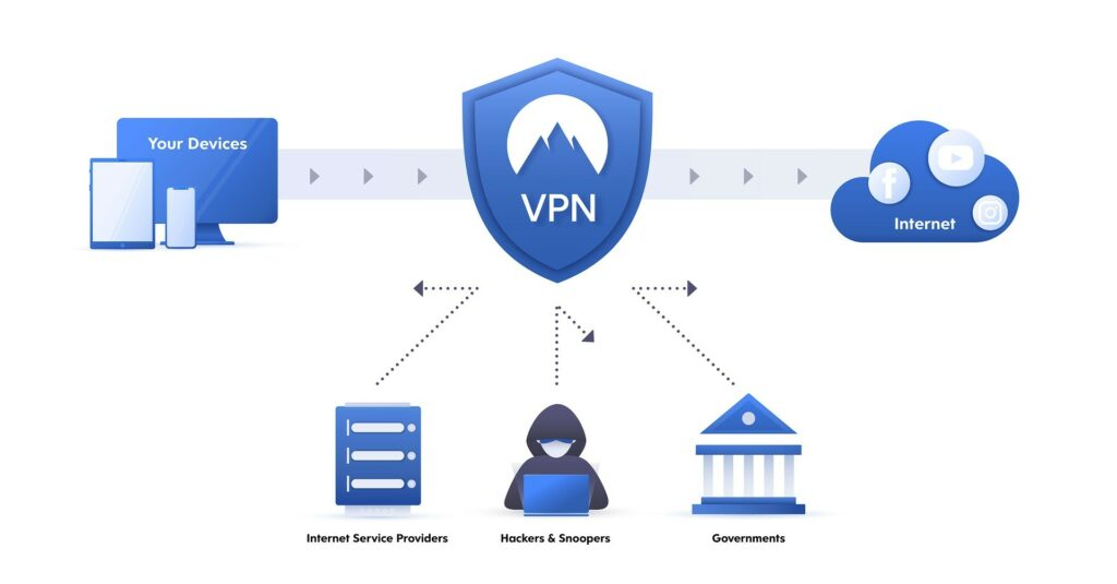 What Should You Know About IP Networking