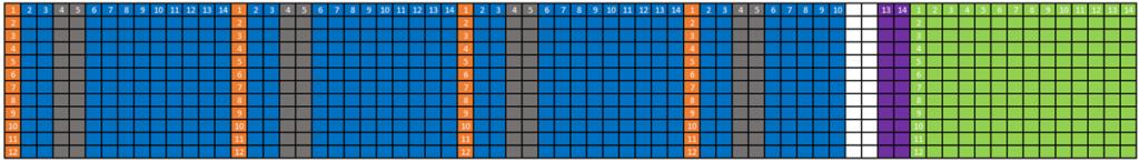 5G NR Throughput Estimation