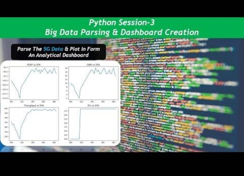 Parsing 5G Logs & Dashboard Creation (Introduction to Python Regex & MatPlotLib)